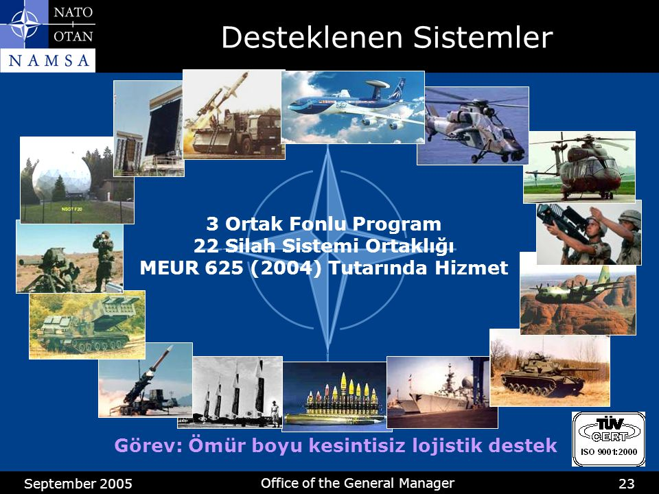 September 2005 Office of the General Manager 23 Desteklenen Sistemler 3 Ortak Fonlu Program 22 Silah Sistemi Ortaklığı MEUR 625 (2004) Tutarında Hizmet Görev: Ömür boyu kesintisiz lojistik destek