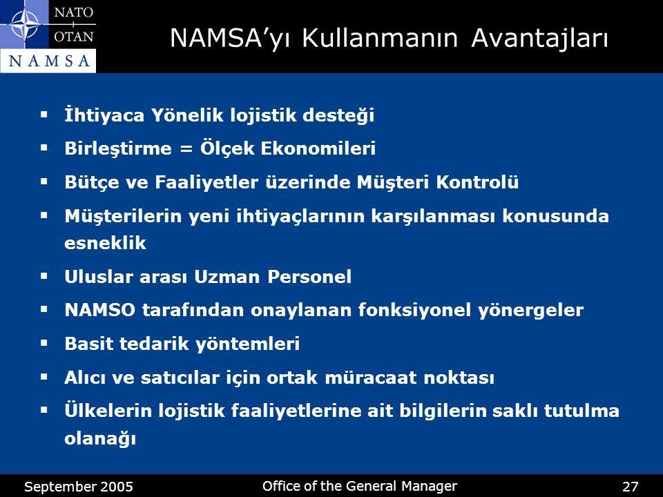 September 2005 Office of the General Manager 27 NAMSA'yı Kullanmanın Avantajları  İhtiyaca Yönelik lojistik desteği  Birleştirme = Ölçek Ekonomileri  Bütçe ve Faaliyetler üzerinde Müşteri Kontrolü  Müşterilerin yeni ihtiyaçlarının karşılanması konusunda esneklik  Uluslar arası Uzman Personel  NAMSO tarafından onaylanan fonksiyonel yönergeler  Basit tedarik yöntemleri  Alıcı ve satıcılar için ortak müracaat noktası  Ülkelerin lojistik faaliyetlerine ait bilgilerin saklı tutulma olanağı