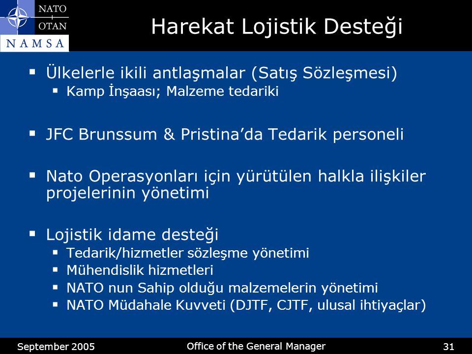September 2005 Office of the General Manager 31  Ülkelerle ikili antlaşmalar (Satış Sözleşmesi)  Kamp İnşaası; Malzeme tedariki  JFC Brunssum & Pristina'da Tedarik personeli  Nato Operasyonları için yürütülen halkla ilişkiler projelerinin yönetimi  Lojistik idame desteği  Tedarik/hizmetler sözleşme yönetimi  Mühendislik hizmetleri  NATO nun Sahip olduğu malzemelerin yönetimi  NATO Müdahale Kuvveti (DJTF, CJTF, ulusal ihtiyaçlar) Harekat Lojistik Desteği