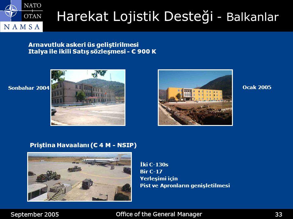 September 2005 Office of the General Manager 33 Arnavutluk askeri üs geliştirilmesi Italya ile ikili Satış sözleşmesi - € 900 K Sonbahar 2004 Ocak 2005 Priştina Havaalanı (€ 4 M - NSIP) İki C-130s Bir C-17 Yerleşimi için Pist ve Apronların genişletilmesi Harekat Lojistik Desteği - Balkanlar