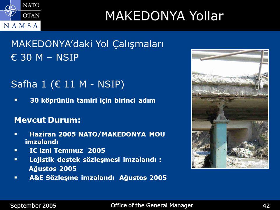 September 2005 Office of the General Manager 42  30 köprünün tamiri için birinci adım Mevcut Durum:  Haziran 2005 NATO/MAKEDONYA MOU imzalandı  IC izni Temmuz 2005  Lojistik destek sözleşmesi imzalandı : Ağustos 2005  A&E Sözleşme imzalandı Ağustos 2005 MAKEDONYA Yollar MAKEDONYA'daki Yol Çalışmaları € 30 M – NSIP Safha 1 (€ 11 M - NSIP)