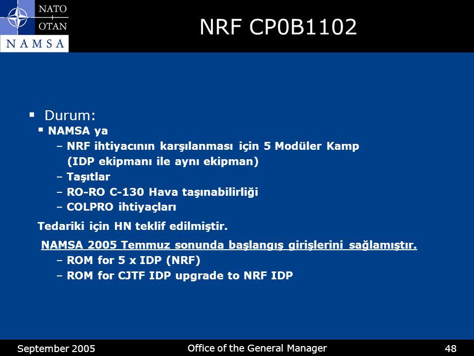 September 2005 Office of the General Manager 48 NRF CP0B1102  Durum:  NAMSA ya – NRF ihtiyacının karşılanması için 5 Modüler Kamp (IDP ekipmanı ile aynı ekipman) – Taşıtlar – RO-RO C-130 Hava taşınabilirliği – COLPRO ihtiyaçları Tedariki için HN teklif edilmiştir.