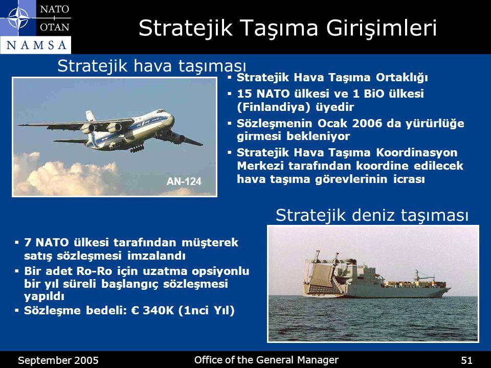September 2005 Office of the General Manager 51 Stratejik Taşıma Girişimleri  7 NATO ülkesi tarafından müşterek satış sözleşmesi imzalandı  Bir adet Ro-Ro için uzatma opsiyonlu bir yıl süreli başlangıç sözleşmesi yapıldı  Sözleşme bedeli: € 340K (1nci Yıl)  Stratejik Hava Taşıma Ortaklığı  15 NATO ülkesi ve 1 BiO ülkesi (Finlandiya) üyedir  Sözleşmenin Ocak 2006 da yürürlüğe girmesi bekleniyor  Stratejik Hava Taşıma Koordinasyon Merkezi tarafından koordine edilecek hava taşıma görevlerinin icrası Stratejik deniz taşıması Stratejik hava taşıması AN-124