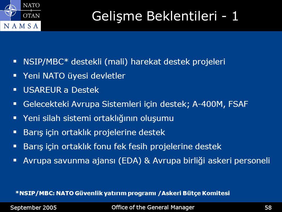 September 2005 Office of the General Manager 58 Gelişme Beklentileri - 1  NSIP/MBC* destekli (mali) harekat destek projeleri  Yeni NATO üyesi devletler  USAREUR a Destek  Gelecekteki Avrupa Sistemleri için destek; A-400M, FSAF  Yeni silah sistemi ortaklığının oluşumu  Barış için ortaklık projelerine destek  Barış için ortaklık fonu fek fesih projelerine destek  Avrupa savunma ajansı (EDA) & Avrupa birliği askeri personeli *NSIP/MBC: NATO Güvenlik yatırım programı /Askeri Bütçe Komitesi