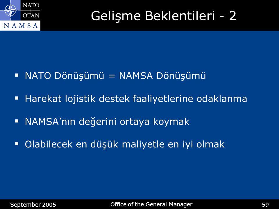 September 2005 Office of the General Manager 59  NATO Dönüşümü = NAMSA Dönüşümü  Harekat lojistik destek faaliyetlerine odaklanma  NAMSA'nın değerini ortaya koymak  Olabilecek en düşük maliyetle en iyi olmak Gelişme Beklentileri - 2