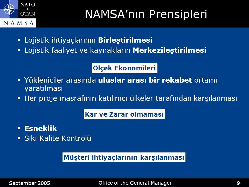 September 2005 Office of the General Manager 9 NAMSA'nın Prensipleri  Lojistik ihtiyaçlarının Birleştirilmesi  Lojistik faaliyet ve kaynakların Merkezileştirilmesi  Yükleniciler arasında uluslar arası bir rekabet ortamı yaratılması  Her proje masrafının katılımcı ülkeler tarafından karşılanması  Esneklik  Sıkı Kalite Kontrolü Ölçek Ekonomileri Kar ve Zarar olmaması Müşteri ihtiyaçlarının karşılanması
