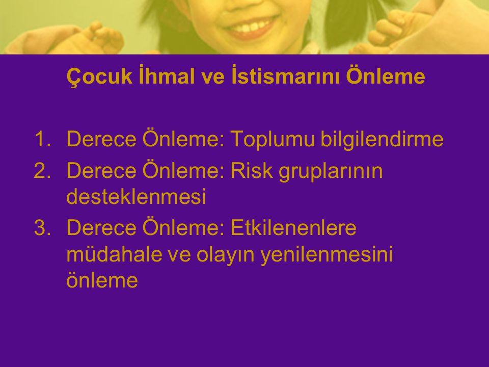 Çocuk İhmal ve İstismarını Önleme 1.Derece Önleme: Toplumu bilgilendirme 2.Derece Önleme: Risk gruplarının desteklenmesi 3.Derece Önleme: Etkilenenler