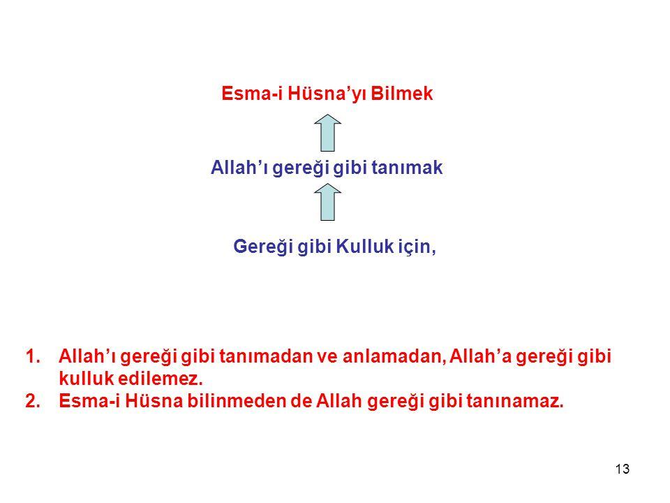 Esma-i Hüsna'yı Bilmek Allah'ı gereği gibi tanımak Gereği gibi Kulluk için, 1.Allah'ı gereği gibi tanımadan ve anlamadan, Allah'a gereği gibi kulluk e