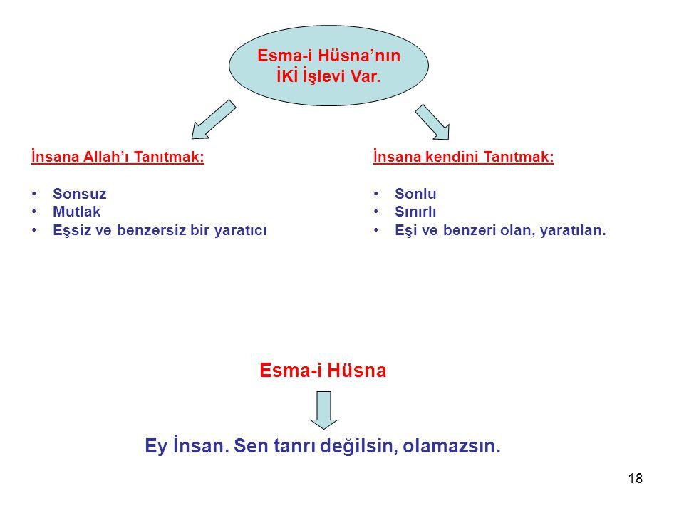 Esma-i Hüsna'nın İKİ İşlevi Var. İnsana Allah'ı Tanıtmak: Sonsuz Mutlak Eşsiz ve benzersiz bir yaratıcı İnsana kendini Tanıtmak: Sonlu Sınırlı Eşi ve