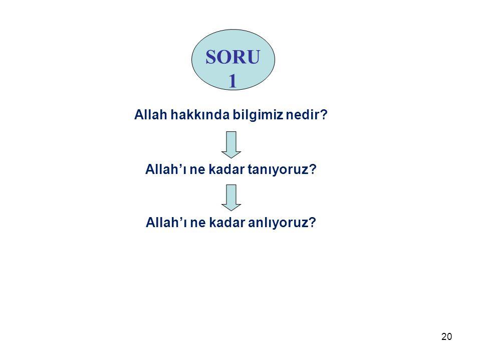 SORU 1 Allah hakkında bilgimiz nedir? Allah'ı ne kadar tanıyoruz? Allah'ı ne kadar anlıyoruz? 20