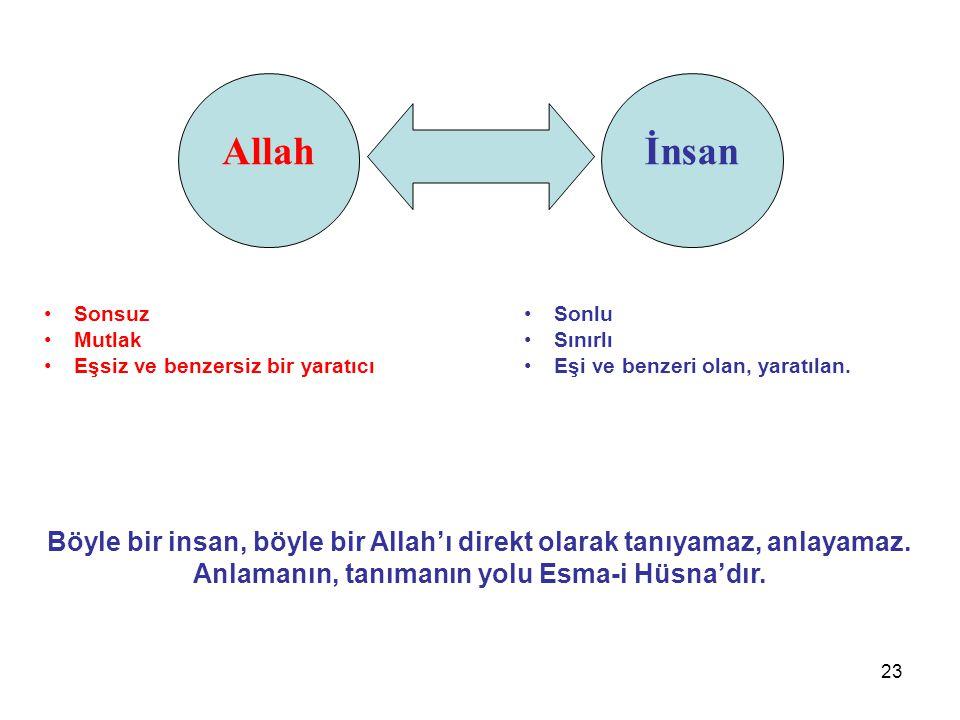 Allahİnsan Böyle bir insan, böyle bir Allah'ı direkt olarak tanıyamaz, anlayamaz. Anlamanın, tanımanın yolu Esma-i Hüsna'dır. Sonsuz Mutlak Eşsiz ve b