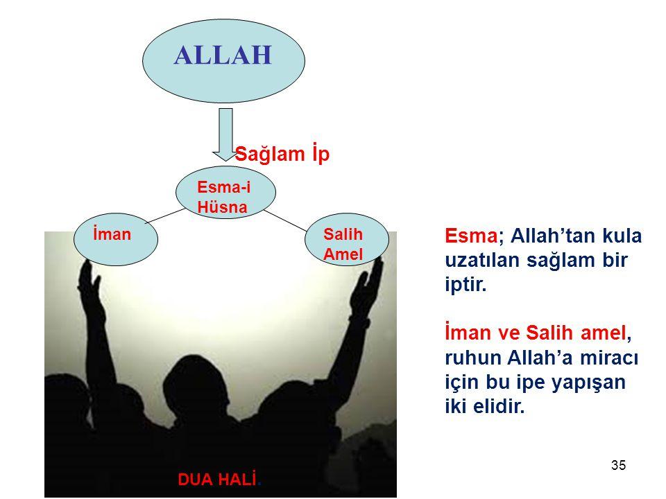ALLAH İmanSalih Amel DUA HALİ. Sağlam İp Esma; Allah'tan kula uzatılan sağlam bir iptir. İman ve Salih amel, ruhun Allah'a miracı için bu ipe yapışan