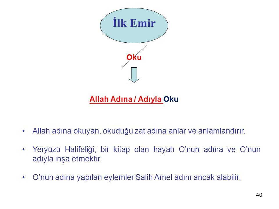 İlk Emir Oku Allah Adına / Adıyla Oku Allah adına okuyan, okuduğu zat adına anlar ve anlamlandırır. Yeryüzü Halifeliği; bir kitap olan hayatı O'nun ad