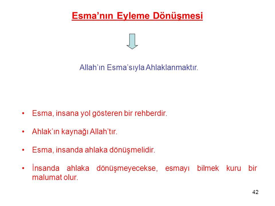 Allah'ın Esma'sıyla Ahlaklanmaktır. Esma'nın Eyleme Dönüşmesi Esma, insana yol gösteren bir rehberdir. Ahlak'ın kaynağı Allah'tır. Esma, insanda ahlak