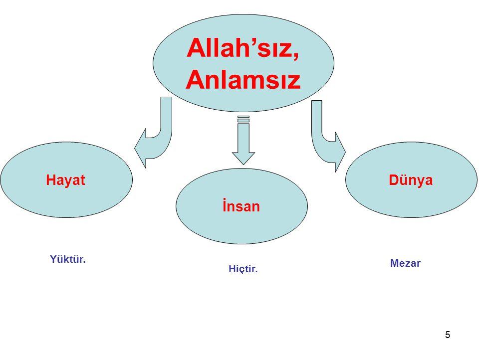 Hayat Allah'sız, Anlamsız Dünya İnsan Yüktür. Mezar Hiçtir. 5