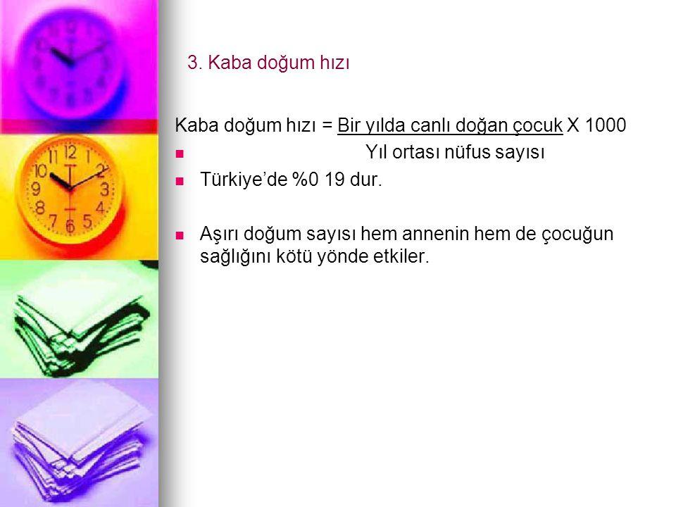 3. Kaba doğum hızı Kaba doğum hızı = Bir yılda canlı doğan çocuk X 1000 Yıl ortası nüfus sayısı Türkiye'de %0 19 dur. Aşırı doğum sayısı hem annenin h