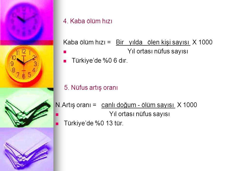 4. Kaba ölüm hızı Kaba ölüm hızı = Bir yılda ölen kişi sayısı X 1000 Yıl ortası nüfus sayısı Türkiye'de %0 6 dır. 5. Nüfus artış oranı N.Artış oranı =