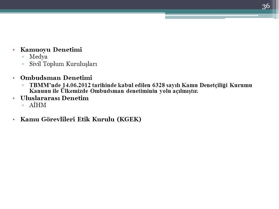 Kamuoyu Denetimi ▫Medya ▫Sivil Toplum Kuruluşları Ombudsman Denetimi ▫ TBMM'nde 14.06.2012 tarihinde kabul edilen 6328 sayılı Kamu Denetçiliği Kurumu