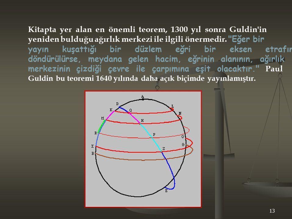 Kitapta yer alan en önemli teorem, 1300 yıl sonra Guldin'in yeniden bulduğu ağırlık merkezi ile ilgili önermedir.