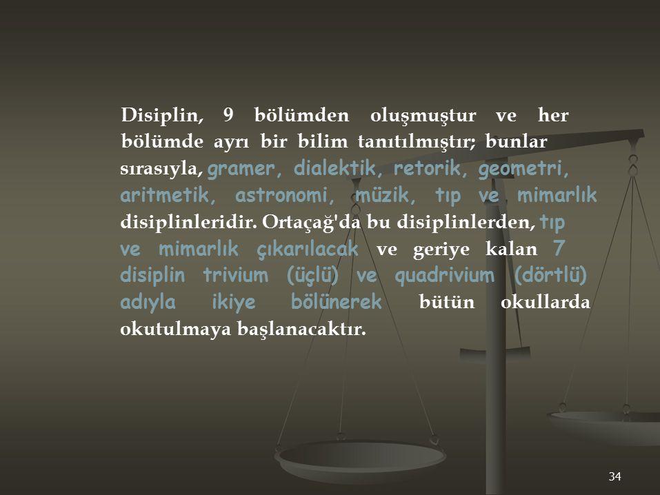 Disiplin, 9 bölümden oluşmuştur ve her bölümde ayrı bir bilim tanıtılmıştır; bunlar sırasıyla, gramer, dialektik, retorik, geometri, aritmetik, astron
