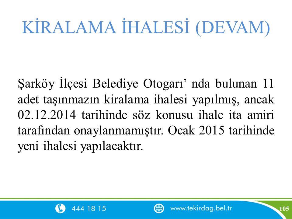 KİRALAMA İHALESİ (DEVAM) Şarköy İlçesi Belediye Otogarı' nda bulunan 11 adet taşınmazın kiralama ihalesi yapılmış, ancak 02.12.2014 tarihinde söz konu