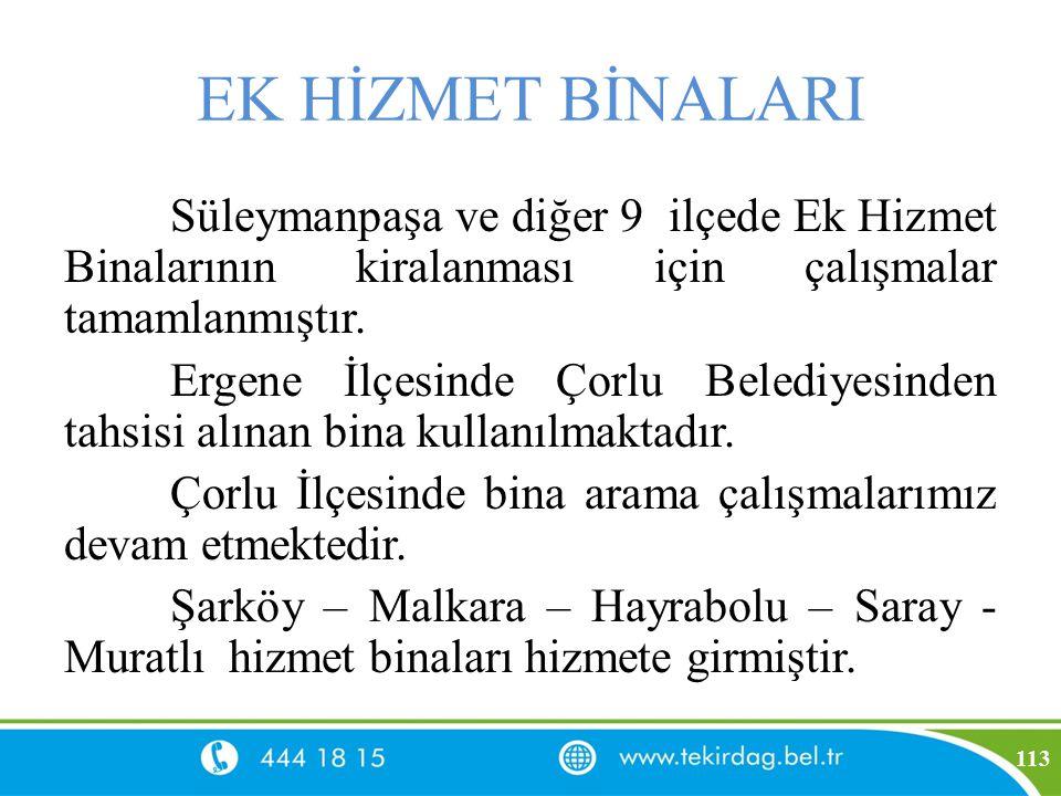 EK HİZMET BİNALARI Süleymanpaşa ve diğer 9 ilçede Ek Hizmet Binalarının kiralanması için çalışmalar tamamlanmıştır. Ergene İlçesinde Çorlu Belediyesin