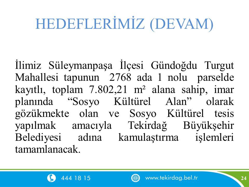HEDEFLERİMİZ (DEVAM) İlimiz Süleymanpaşa İlçesi Gündoğdu Turgut Mahallesi tapunun 2768 ada 1 nolu parselde kayıtlı, toplam 7.802,21 m² alana sahip, im