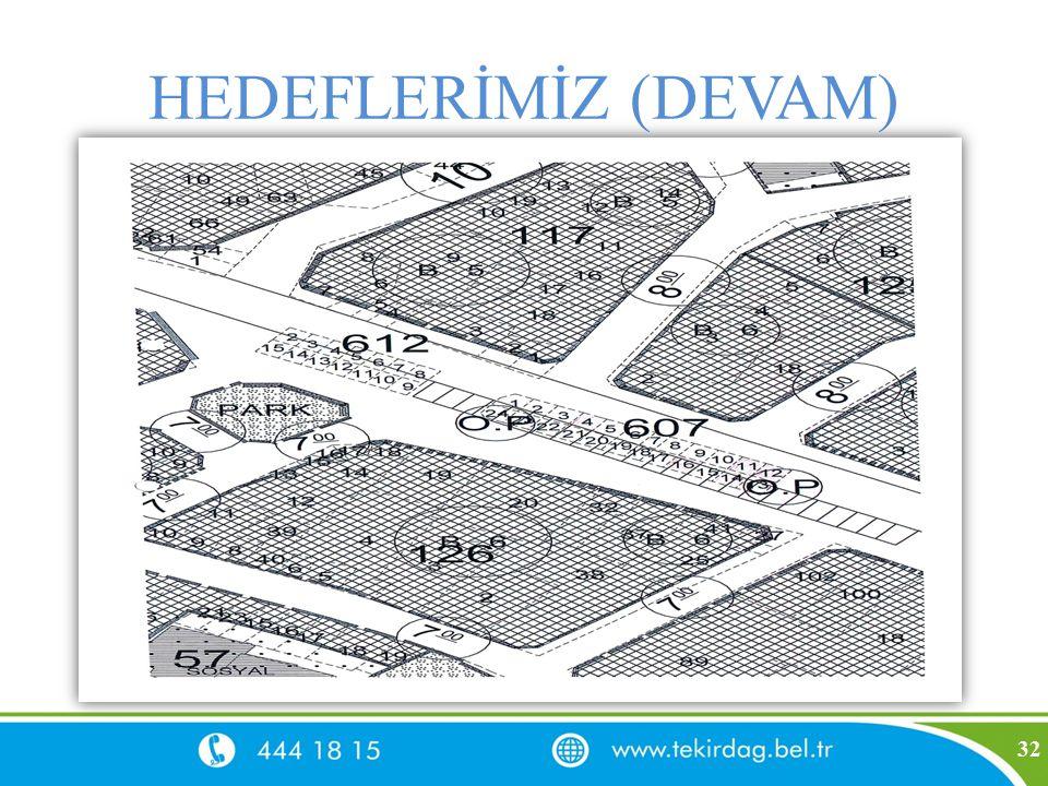 HEDEFLERİMİZ (DEVAM) 32