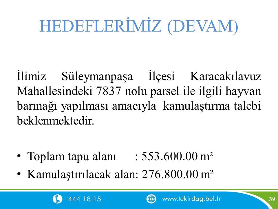 HEDEFLERİMİZ (DEVAM) İlimiz Süleymanpaşa İlçesi Karacakılavuz Mahallesindeki 7837 nolu parsel ile ilgili hayvan barınağı yapılması amacıyla kamulaştır