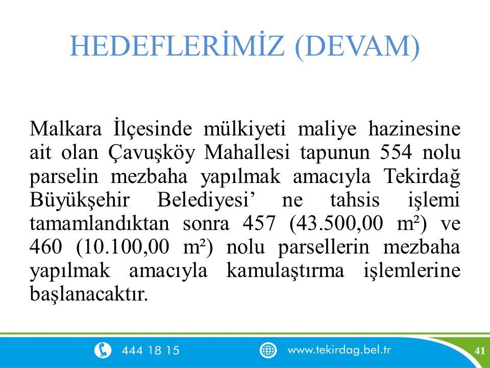 HEDEFLERİMİZ (DEVAM) Malkara İlçesinde mülkiyeti maliye hazinesine ait olan Çavuşköy Mahallesi tapunun 554 nolu parselin mezbaha yapılmak amacıyla Tek