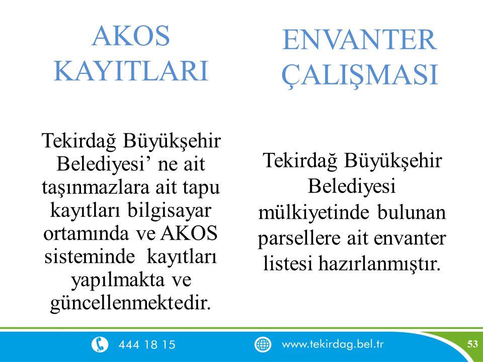 AKOS KAYITLARI Tekirdağ Büyükşehir Belediyesi' ne ait taşınmazlara ait tapu kayıtları bilgisayar ortamında ve AKOS sisteminde kayıtları yapılmakta ve