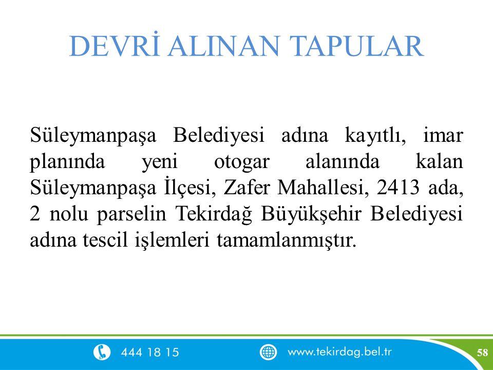 DEVRİ ALINAN TAPULAR Süleymanpaşa Belediyesi adına kayıtlı, imar planında yeni otogar alanında kalan Süleymanpaşa İlçesi, Zafer Mahallesi, 2413 ada, 2
