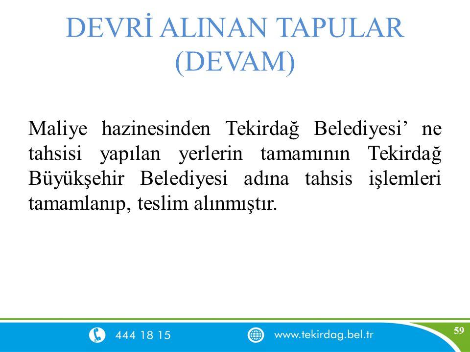 DEVRİ ALINAN TAPULAR (DEVAM) Maliye hazinesinden Tekirdağ Belediyesi' ne tahsisi yapılan yerlerin tamamının Tekirdağ Büyükşehir Belediyesi adına tahsi