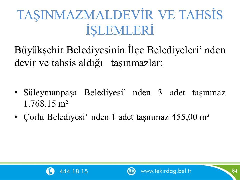 TAŞINMAZMALDEVİR VE TAHSİS İŞLEMLERİ Büyükşehir Belediyesinin İlçe Belediyeleri' nden devir ve tahsis aldığı taşınmazlar; Süleymanpaşa Belediyesi' nde