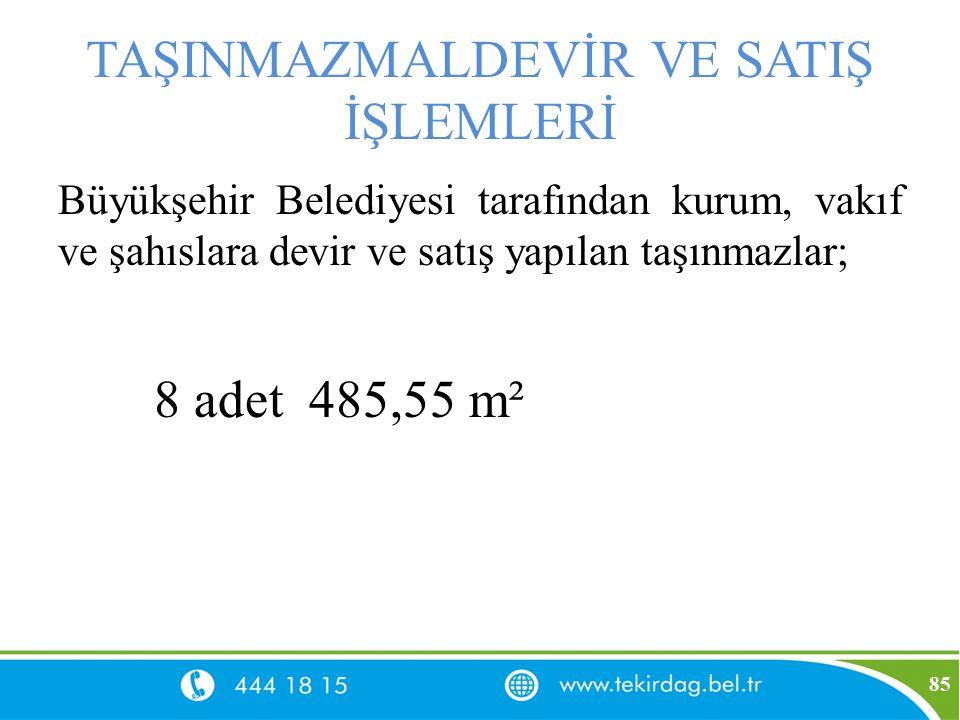 TAŞINMAZMALDEVİR VE SATIŞ İŞLEMLERİ Büyükşehir Belediyesi tarafından kurum, vakıf ve şahıslara devir ve satış yapılan taşınmazlar; 8 adet 485,55 m² 85