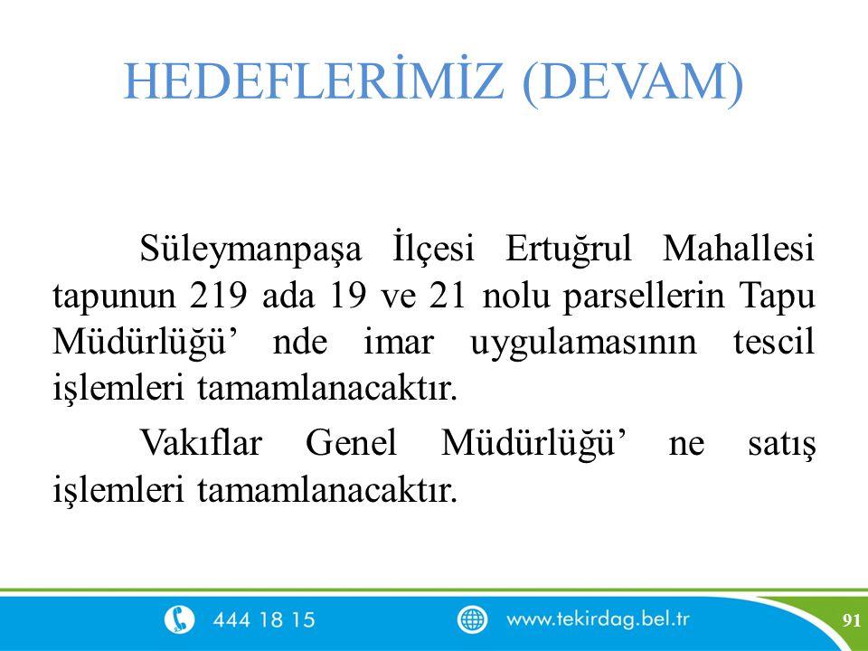 HEDEFLERİMİZ (DEVAM) Süleymanpaşa İlçesi Ertuğrul Mahallesi tapunun 219 ada 19 ve 21 nolu parsellerin Tapu Müdürlüğü' nde imar uygulamasının tescil iş