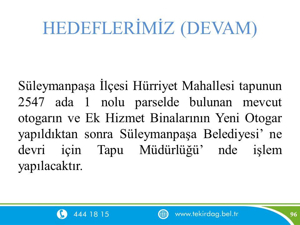 HEDEFLERİMİZ (DEVAM) Süleymanpaşa İlçesi Hürriyet Mahallesi tapunun 2547 ada 1 nolu parselde bulunan mevcut otogarın ve Ek Hizmet Binalarının Yeni Oto