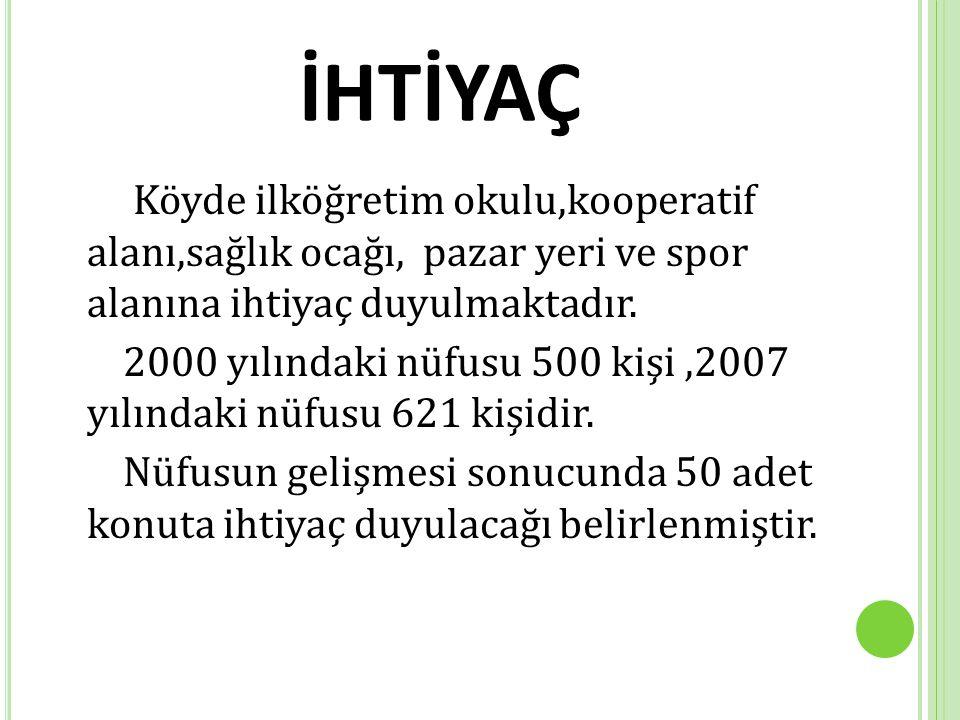 İHTİYAÇ Köyde ilköğretim okulu,kooperatif alanı,sağlık ocağı, pazar yeri ve spor alanına ihtiyaç duyulmaktadır. 2000 yılındaki nüfusu 500 kişi,2007 yı