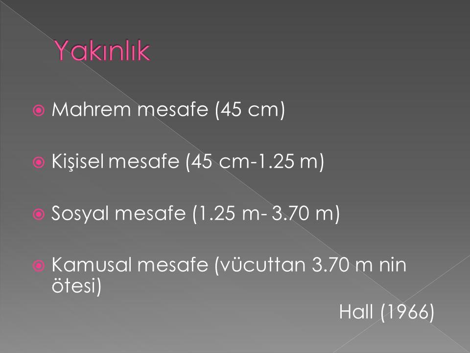  Mahrem mesafe (45 cm)  Kişisel mesafe (45 cm-1.25 m)  Sosyal mesafe (1.25 m- 3.70 m)  Kamusal mesafe (vücuttan 3.70 m nin ötesi) Hall (1966)