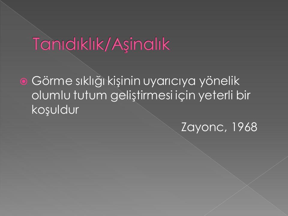  Görme sıklığı kişinin uyarıcıya yönelik olumlu tutum geliştirmesi için yeterli bir koşuldur Zayonc, 1968
