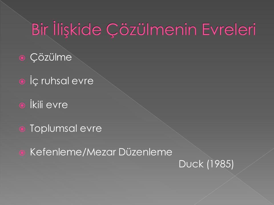  Çözülme  İç ruhsal evre  İkili evre  Toplumsal evre  Kefenleme/Mezar Düzenleme Duck (1985)