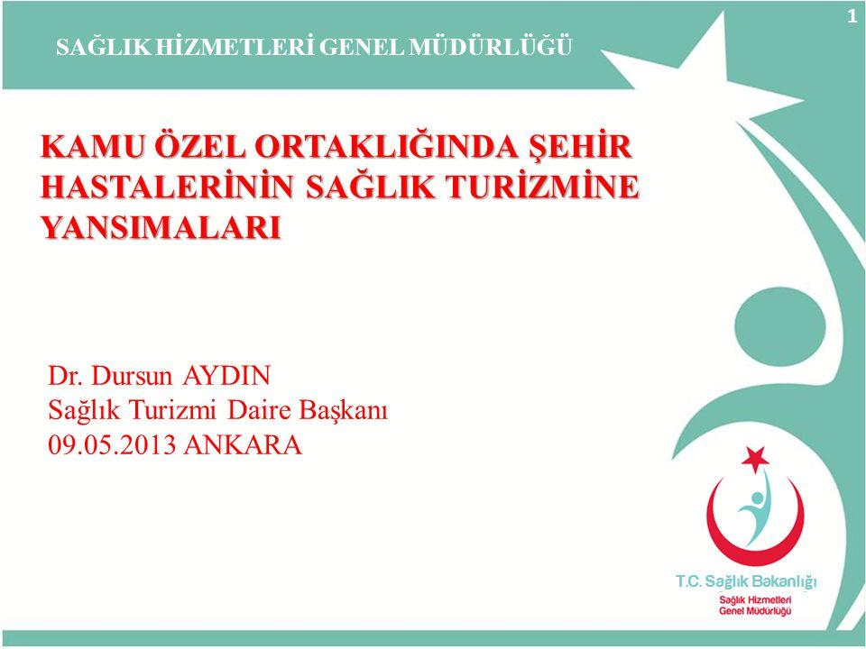 SAĞLIK HİZMETLERİ GENEL MÜDÜRLÜĞÜ Dr. Dursun AYDIN Sağlık Turizmi Daire Başkanı 09.05.2013 ANKARA KAMU ÖZEL ORTAKLIĞINDA ŞEHİR HASTALERİNİN SAĞLIK TUR