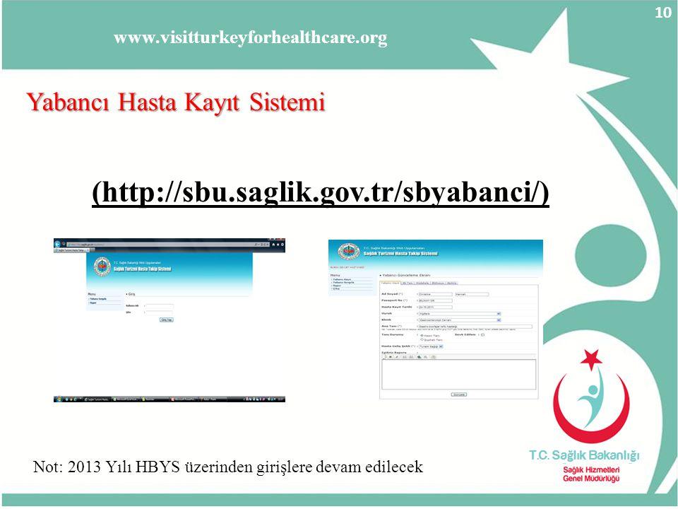 www.visitturkeyforhealthcare.org Not: 2013 Yılı HBYS üzerinden girişlere devam edilecek Yabancı Hasta Kayıt Sistemi Yabancı Hasta Kayıt Sistemi (http: