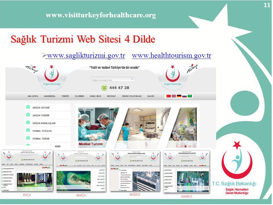 www.visitturkeyforhealthcare.org Sağlık Turizmi Web Sitesi 4 Dilde Sağlık Turizmi Web Sitesi 4 Dilde  www.saglikturizmi.gov.tr www.healthtourism.gov.