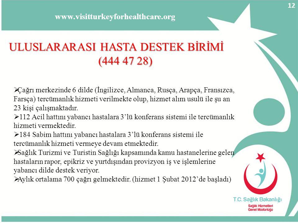 www.visitturkeyforhealthcare.org  Çağrı merkezinde 6 dilde (İngilizce, Almanca, Rusça, Arapça, Fransızca, Farsça) tercümanlık hizmeti verilmekte olup