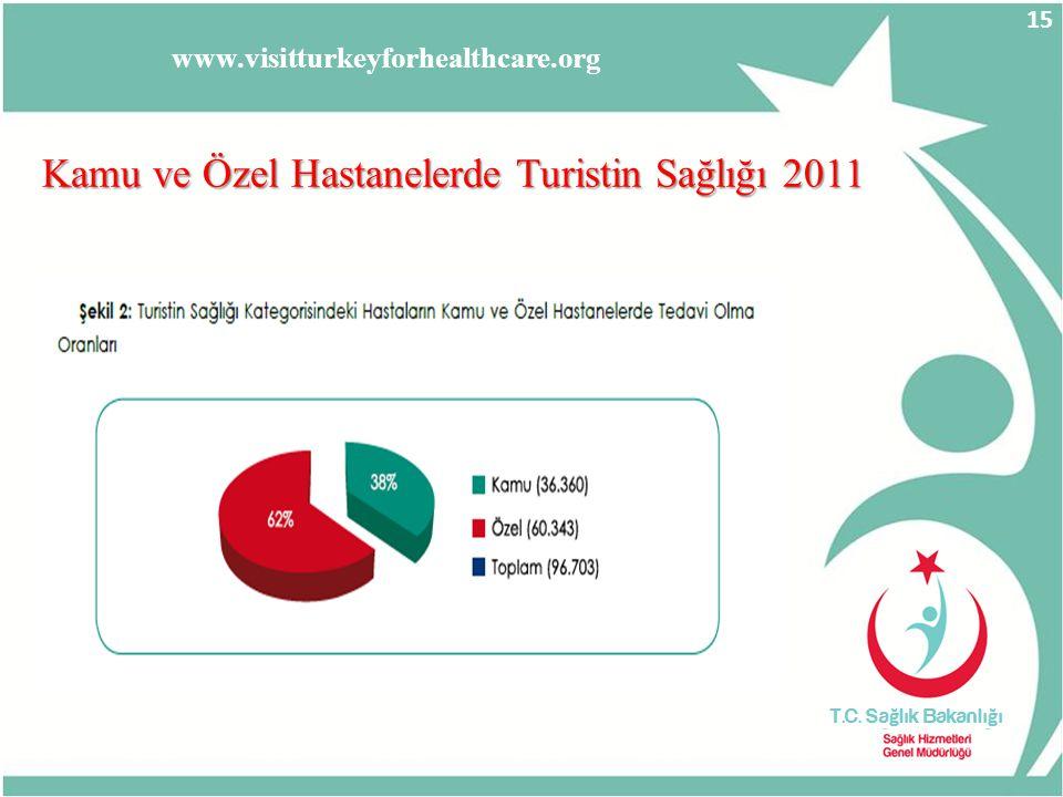 www.visitturkeyforhealthcare.org Kamu ve Özel Hastanelerde Turistin Sağlığı 2011 Kamu ve Özel Hastanelerde Turistin Sağlığı 2011 15