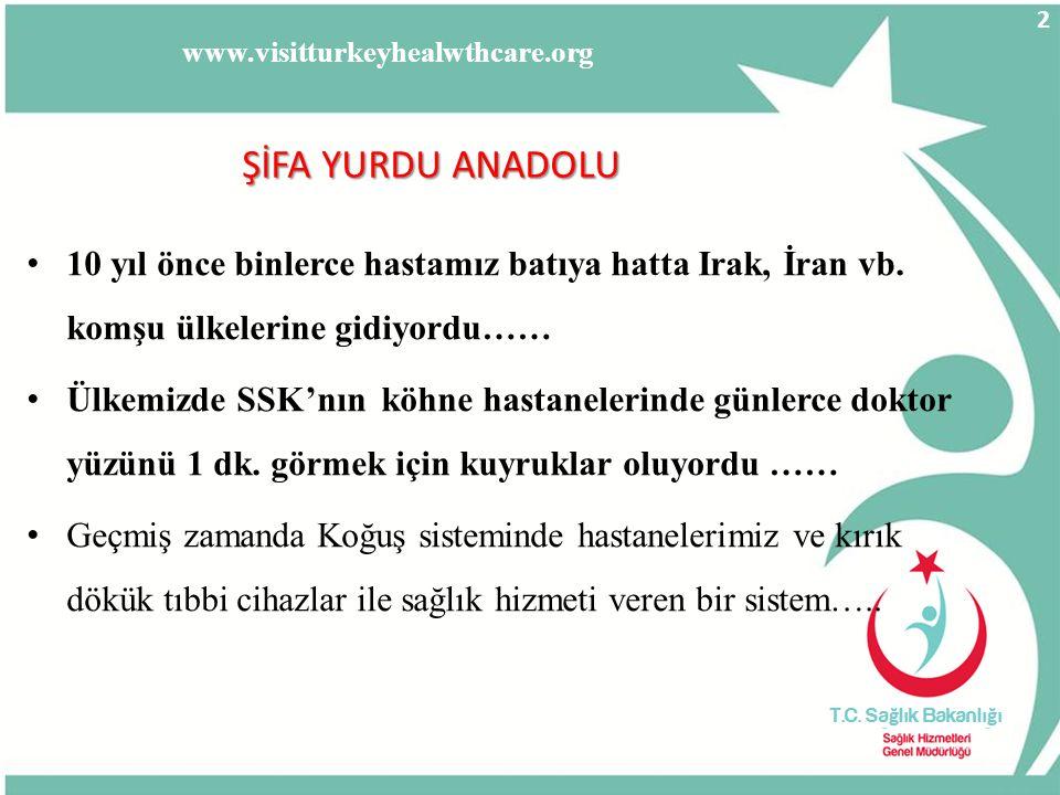 www.visitturkeyforhealthcare.org Yıllar İtibariyle Türkiye'de Sağlık Hizmeti Alan Yabancıların Sayısı 13