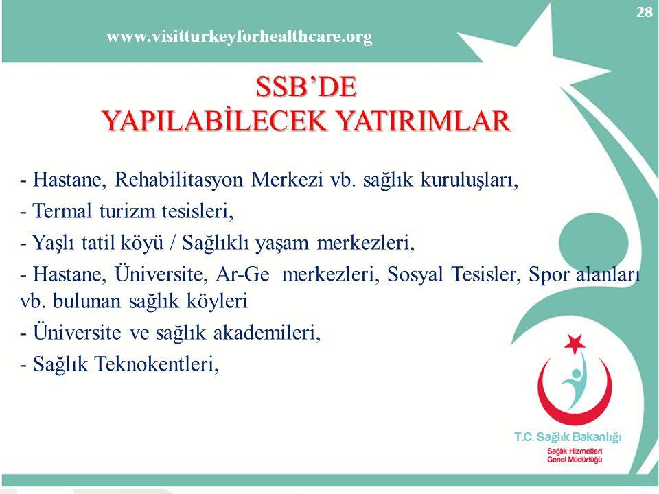 SSB'DE YAPILABİLECEK YATIRIMLAR - Hastane, Rehabilitasyon Merkezi vb. sağlık kuruluşları, - Termal turizm tesisleri, - Yaşlı tatil köyü / Sağlıklı yaş