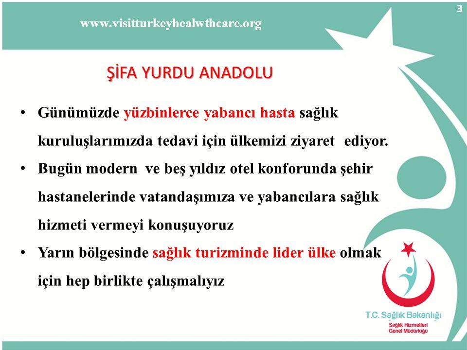 SSB'DE AMAÇ - Türkiye de sağlık turizmini geliştirmek, - Yabancı sermaye girişini arttırmak, - İstihdamı artırmak, kalifiye yabancı beyin göçünü çekmek, - Sağlık alanında uluslararası geçerli eğitimler yapmak (Üniversite Ar-Ge merkezleri vb) - Yüksek tıbbi teknoloji girişini hızlandırmak, - Türkiye'yi bölgesinde Sağlık alanında cazibe merkezi yapmak, - Gelişmiş ve örnek bir sağlık turizmi destinasyonu kurmak www.visitturkeyforhealthcare.org 24