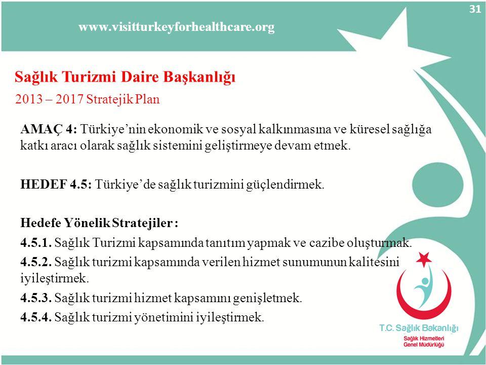 www.visitturkeyforhealthcare.org Sağlık Turizmi Daire Başkanlığı AMAÇ 4: Türkiye'nin ekonomik ve sosyal kalkınmasına ve küresel sağlığa katkı aracı ol